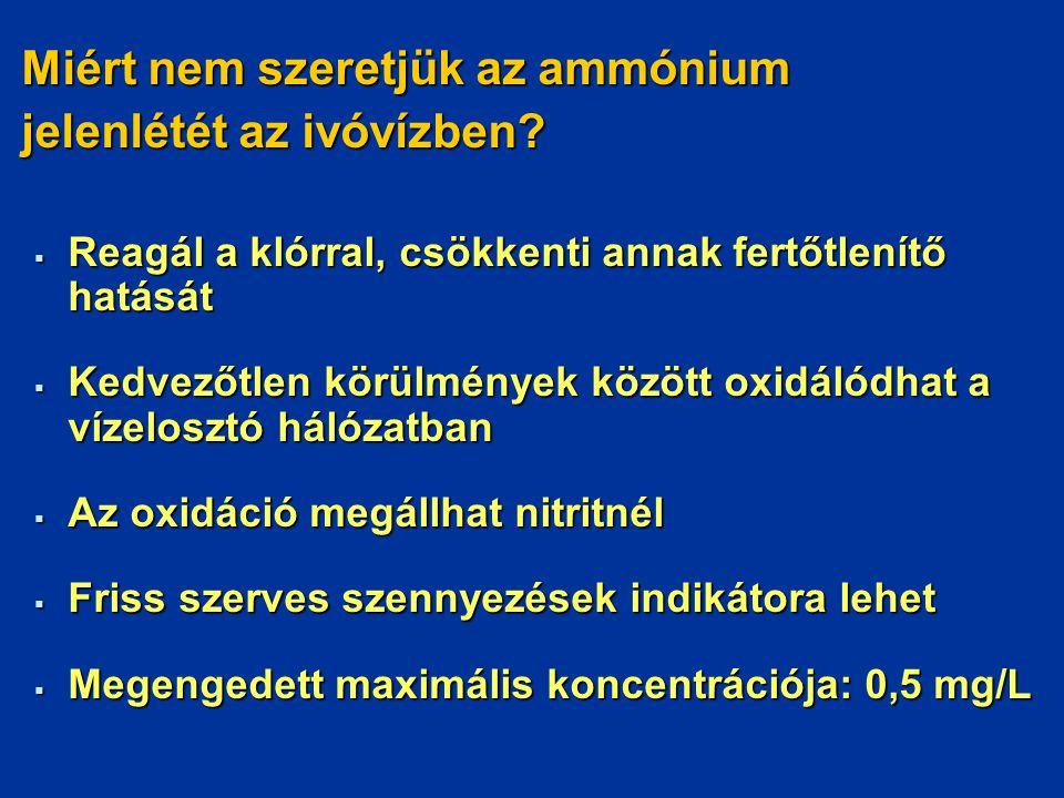 Miért nem szeretjük az ammónium jelenlétét az ivóvízben?  Reagál a klórral, csökkenti annak fertőtlenítő hatását  Kedvezőtlen körülmények között oxi