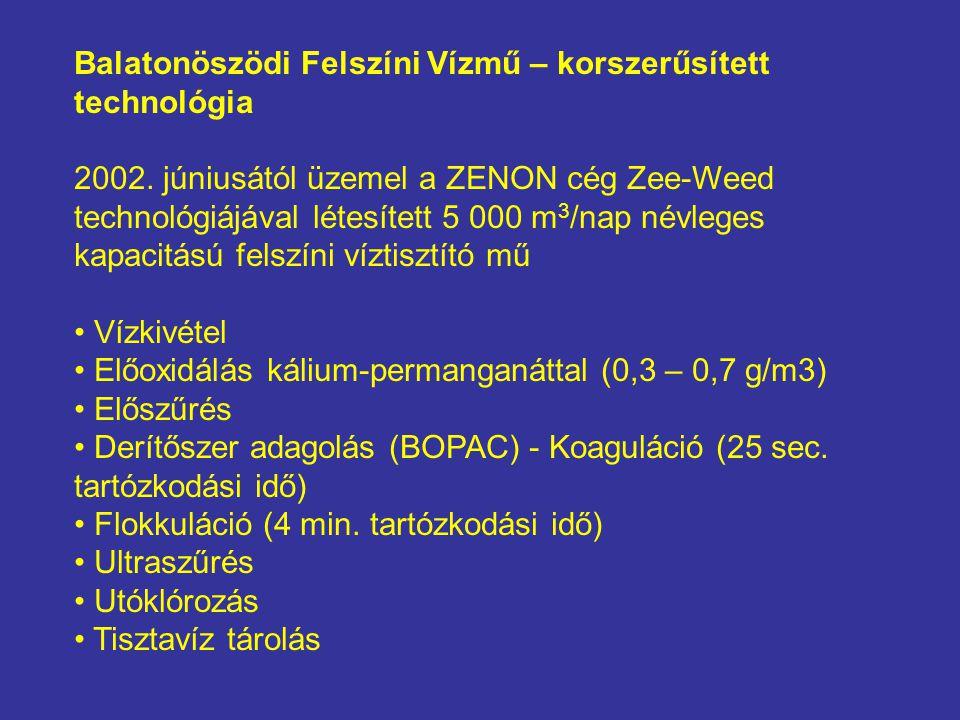 Balatonöszödi Felszíni Vízmű – korszerűsített technológia 2002. júniusától üzemel a ZENON cég Zee-Weed technológiájával létesített 5 000 m 3 /nap névl