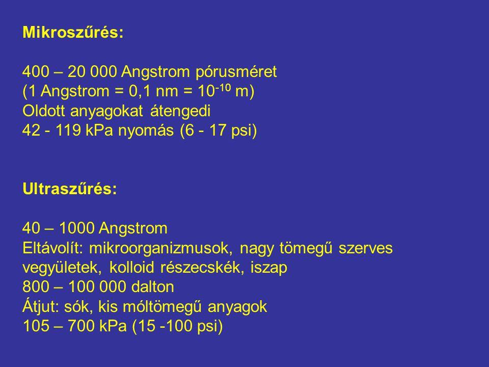 Mikroszűrés: 400 – 20 000 Angstrom pórusméret (1 Angstrom = 0,1 nm = 10 -10 m) Oldott anyagokat átengedi 42 - 119 kPa nyomás (6 - 17 psi) Ultraszűrés: