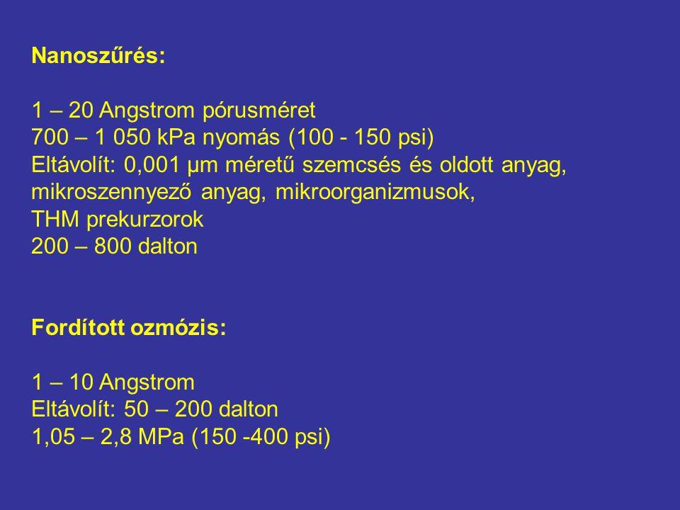 Balatonöszödi Felszíni Vízmű A Balatonöszödi Felszíni Vízmű szezonálisan működik, Balatonszemes és Balatonföldvár térségét látja el ivóvízzel a nyári csúcsidőszakban, amikor drasztikusan megnövekszik az ivóvíz felhasználás a turizmus és a nyári öntözések miatt