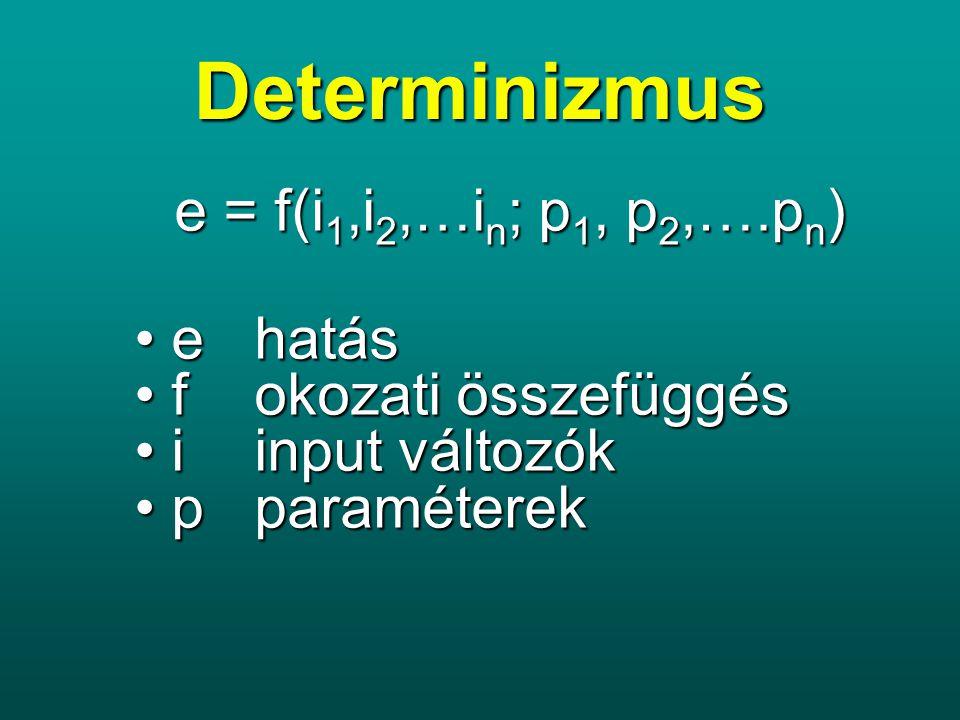A fizika fejlődése görögök (Szokratesz, Platon, Arisztotelesz, Archimedes)görögök (Szokratesz, Platon, Arisztotelesz, Archimedes) Arab tudósok - MatematikaArab tudósok - Matematika Kopernikusz (1475-1543) - bolygómozgásKopernikusz (1475-1543) - bolygómozgás Galilei (1564-1642)Galilei (1564-1642) Newton (1642-1727)Newton (1642-1727) Einstein (1879-1955)Einstein (1879-1955)