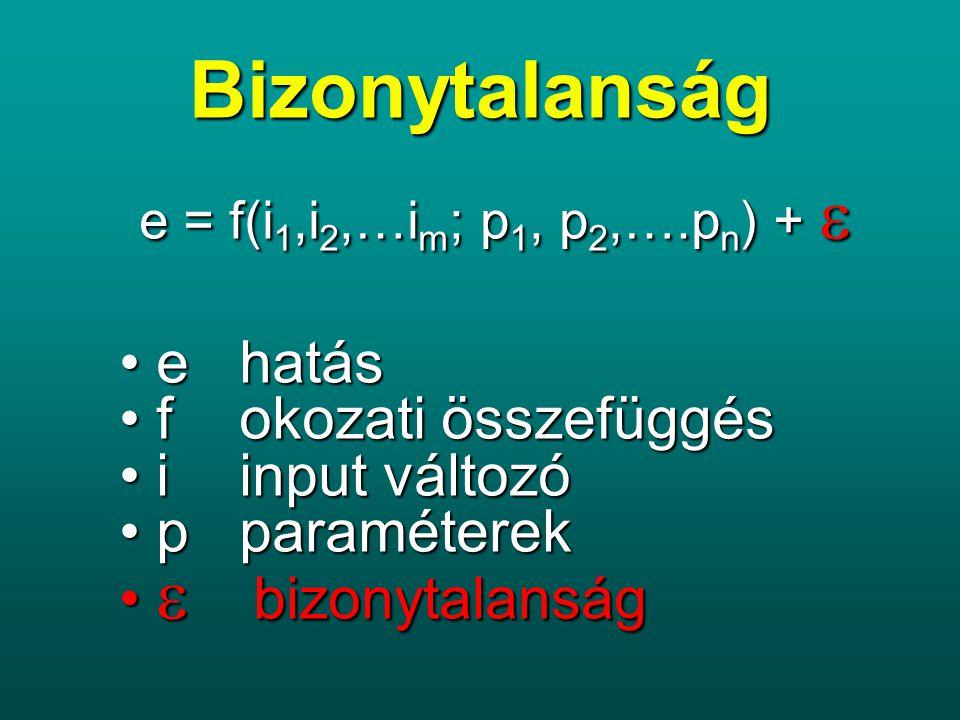 Típusai Bizonytalanság 1. inputok hibái a. kezdeti, peremi feltételek b. paraméterek 2. modell- bizonytalanság
