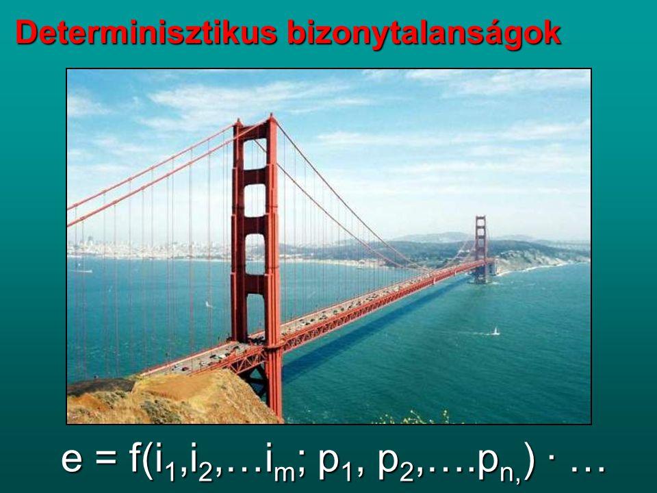 Determinisztikus bizonytalanság e = f(i 1,i 2,…i m ; p 1, p 2,….p n ) ∙ ∙ f u (i u,1,...