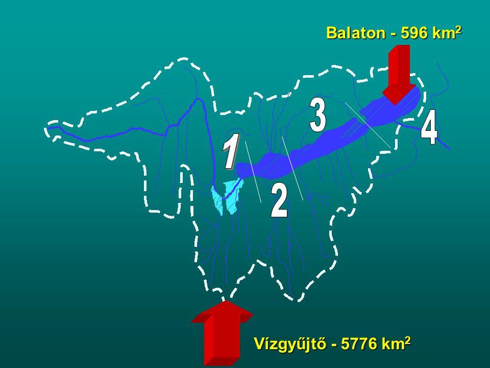 Scenario bizonytalanság Kis-Balaton Foszfor-eltávolítás leírása
