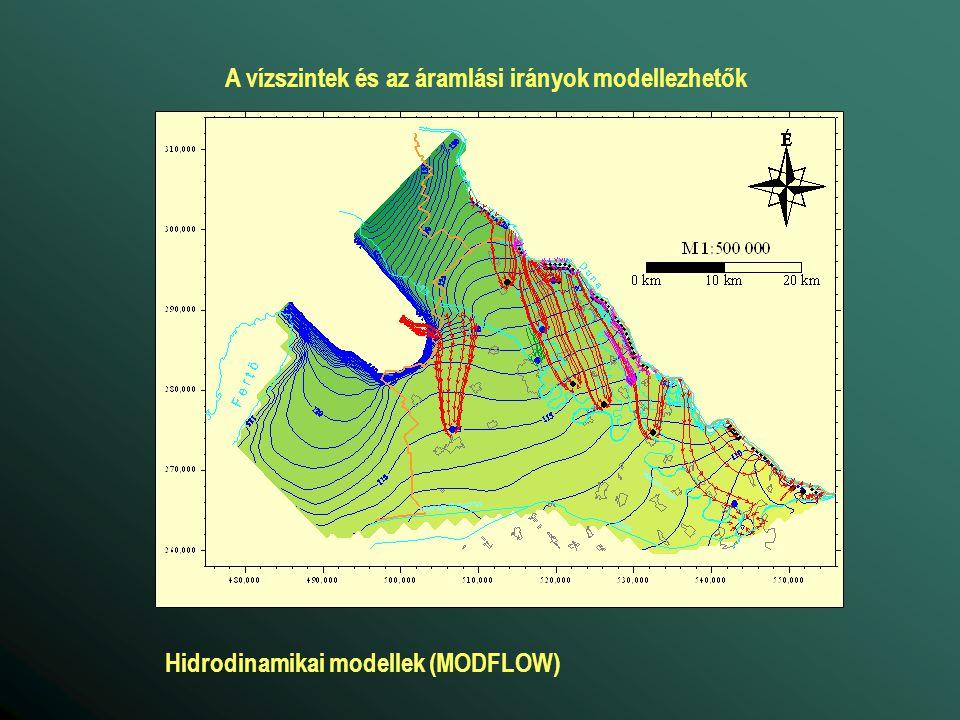 A vízszintek és az áramlási irányok modellezhetők Hidrodinamikai modellek (MODFLOW)