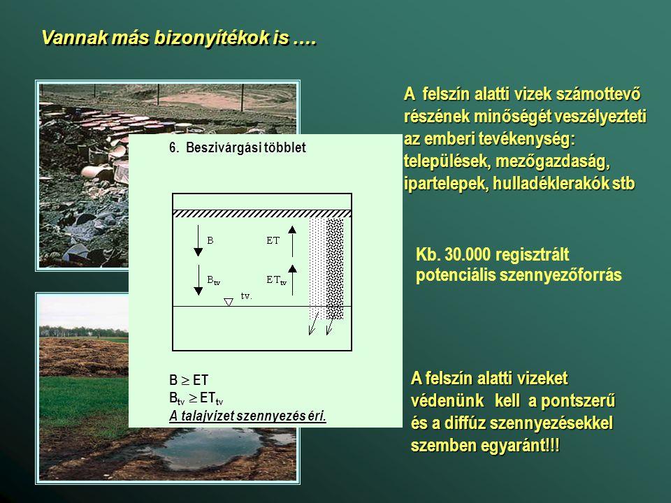 A felszín alatti vizek számottevő részének minőségét veszélyezteti az emberi tevékenység: települések, mezőgazdaság, ipartelepek, hulladéklerakók stb 6.