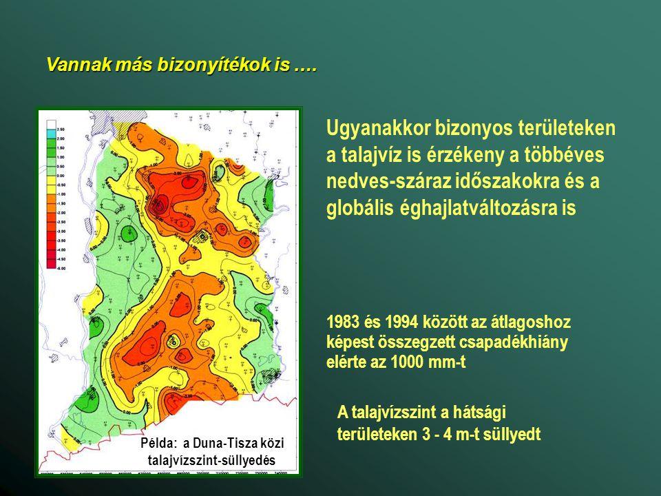 Példa: a Duna-Tisza közi talajvízszint-süllyedés 1983 és 1994 között az átlagoshoz képest összegzett csapadékhiány elérte az 1000 mm-t A talajvízszint a hátsági területeken 3 - 4 m-t süllyedt Ugyanakkor bizonyos területeken a talajvíz is érzékeny a többéves nedves-száraz időszakokra és a globális éghajlatváltozásra is Vannak más bizonyítékok is ….