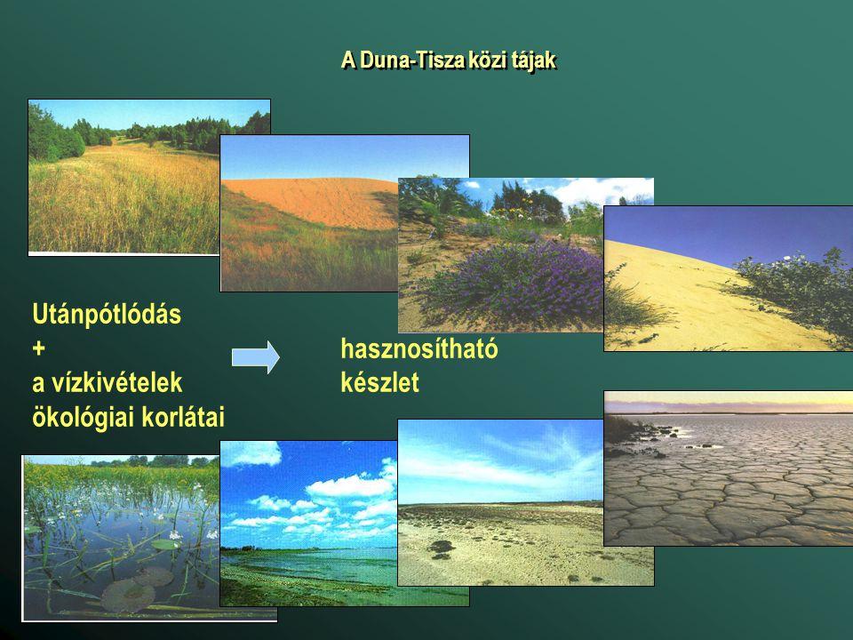 A Duna-Tisza közi tájak Utánpótlódás + hasznosítható a vízkivételek készlet ökológiai korlátai