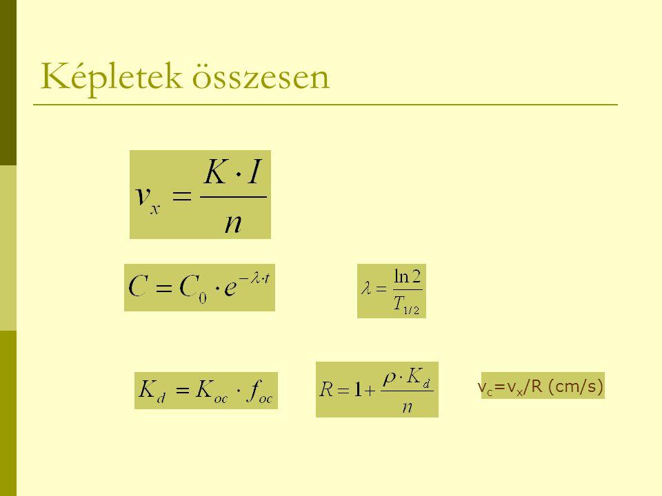 Képletek összesen v c =v x /R (cm/s)
