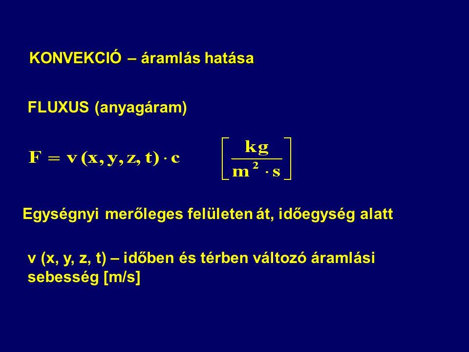 KONVEKCIÓ – áramlás hatása KONVEKCIÓ – áramlás hatása FLUXUS (anyagáram) v (x, y, z, t) – időben és térben változó áramlási sebesség [m/s] Egységnyi m