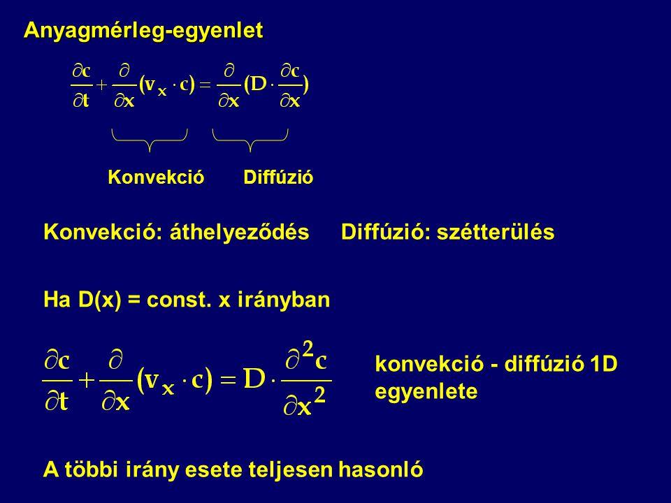 Konvekció Diffúzió konvekció - diffúzió 1D egyenlete Anyagmérleg-egyenlet A többi irány esete teljesen hasonló Ha D(x) = const. x irányban Konvekció: