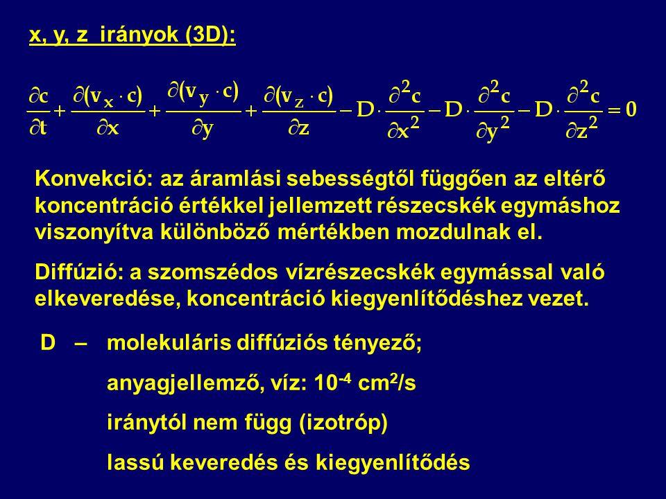 x, y, z irányok (3D): D – molekuláris diffúziós tényező; anyagjellemző, víz: 10 -4 cm 2 /s iránytól nem függ (izotróp) lassú keveredés és kiegyenlítőd
