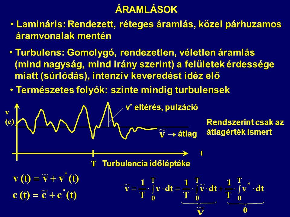 ÁRAMLÁSOK Lamináris: Rendezett, réteges áramlás, közel párhuzamos áramvonalak mentén Turbulens: Gomolygó, rendezetlen, véletlen áramlás (mind nagyság,