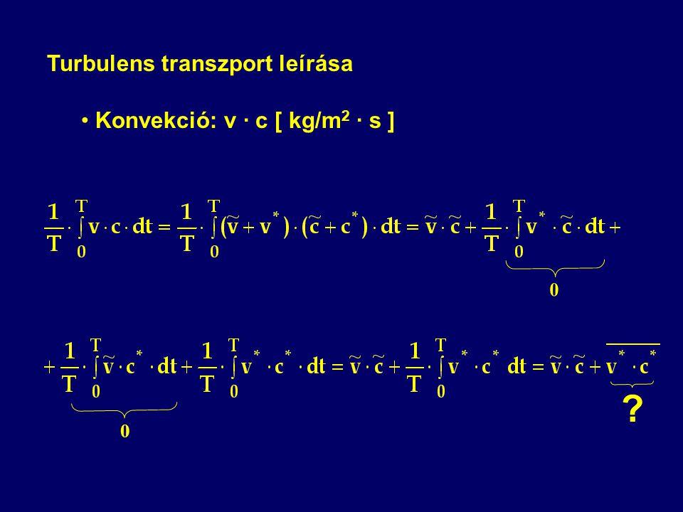Turbulens transzport leírása Konvekció: v · c [ kg/m 2 · s ] 0 0 ?