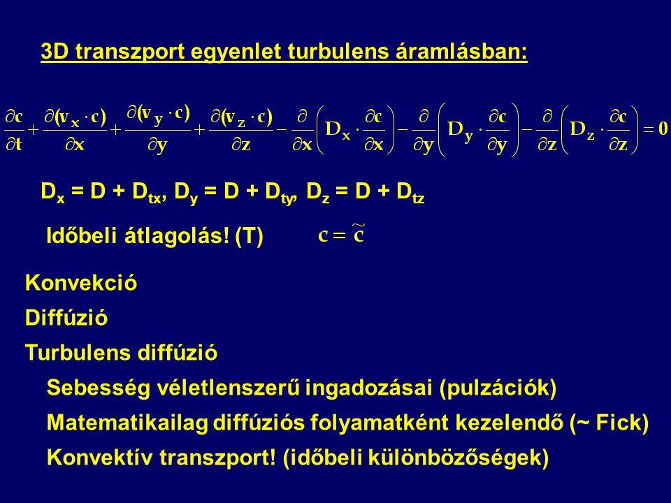 3D transzport egyenlet turbulens áramlásban: Konvekció Diffúzió Turbulens diffúzió Sebesség véletlenszerű ingadozásai (pulzációk) Matematikailag diffú