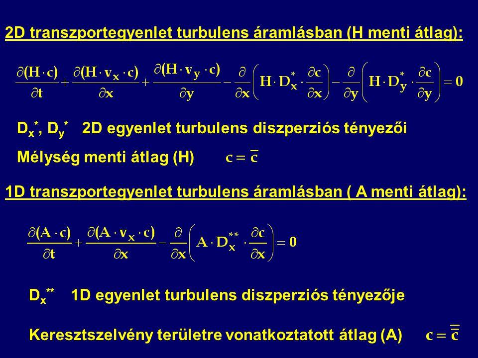 2D transzportegyenlet turbulens áramlásban (H menti átlag): D x *, D y * 2D egyenlet turbulens diszperziós tényezői 1D transzportegyenlet turbulens ár