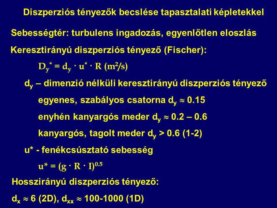 Diszperziós tényezők becslése tapasztalati képletekkel Keresztirányú diszperziós tényező (Fischer): D y * = d y · u * · R (m 2 /s) d y – dimenzió nélk