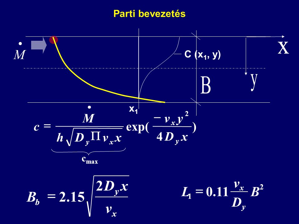 Parti bevezetés  M x y b v xD B 2 15.2  2 1 11.0B D v L y x  ) 4 exp( 2 xD yv xvDh M c y x xy     c max C (x 1, y) x1x1