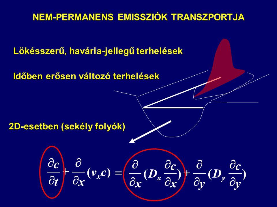       )(cv xt c x )()( y c D yx c D x yx          NEM-PERMANENS EMISSZIÓK TRANSZPORTJA Lökésszerű, havária-jellegű terhelések Időben er