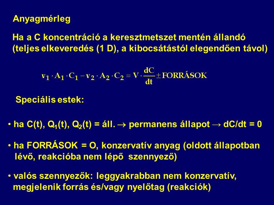 Ha a C koncentráció a keresztmetszet mentén állandó (teljes elkeveredés (1 D), a kibocsátástól elegendően távol) ha C(t), Q 1 (t), Q 2 (t) = áll.  pe
