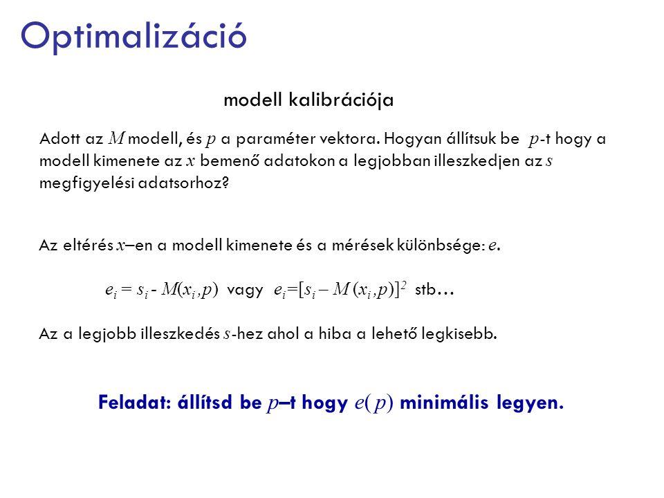 Optimalizáció modell kalibrációja Adott az M modell, és p a paraméter vektora. Hogyan állítsuk be p -t hogy a modell kimenete az x bemenő adatokon a l