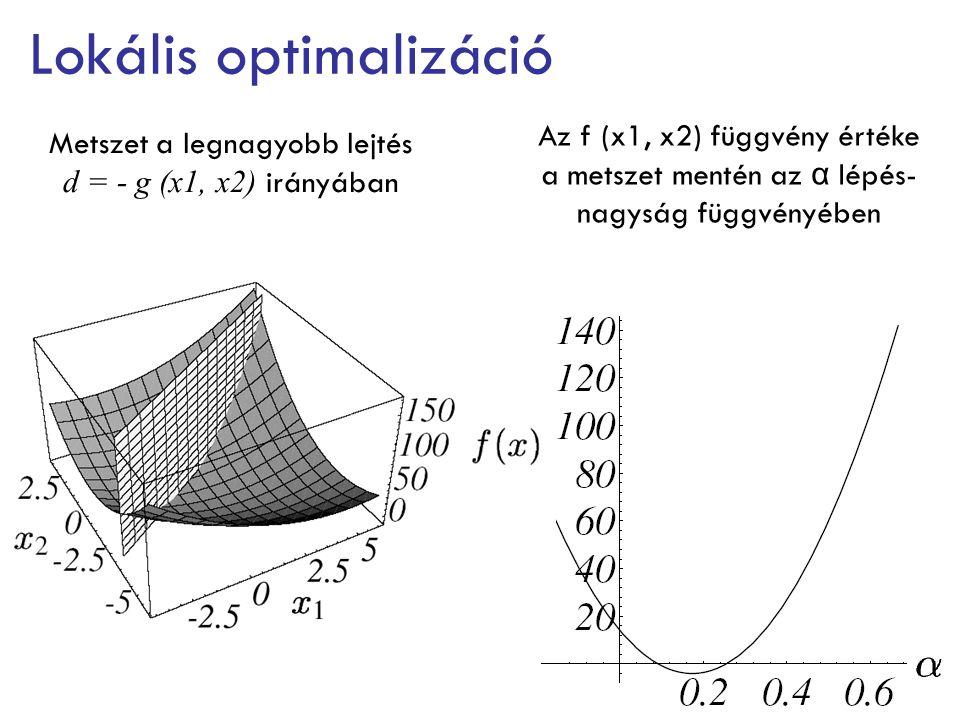 Lokális optimalizáció Metszet a legnagyobb lejtés d = - g (x1, x2) irányában Az f (x1, x2) függvény értéke a metszet mentén az α lépés- nagyság függvényében