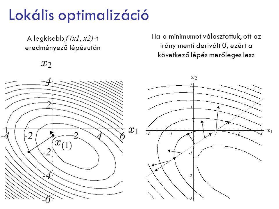 Lokális optimalizáció A legkisebb f (x1, x2)- t eredményező lépés után Ha a minimumot választottuk, ott az irány menti derivált 0, ezért a következő lépés merőleges lesz