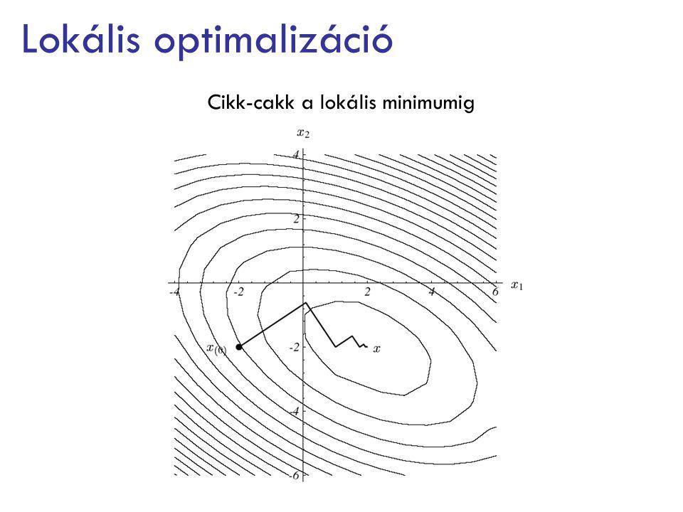 Lokális optimalizáció Cikk-cakk a lokális minimumig