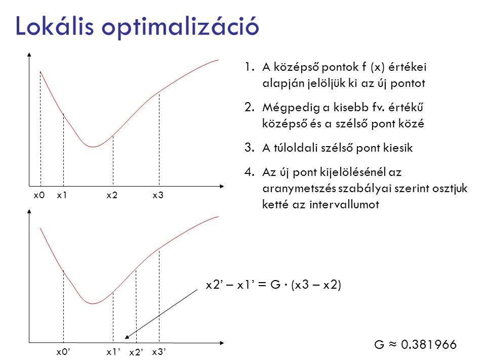 Lokális optimalizáció x0 x1x2x3 1.A középső pontok f (x) értékei alapján jelöljük ki az új pontot 2.Mégpedig a kisebb fv. értékű középső és a szélső p