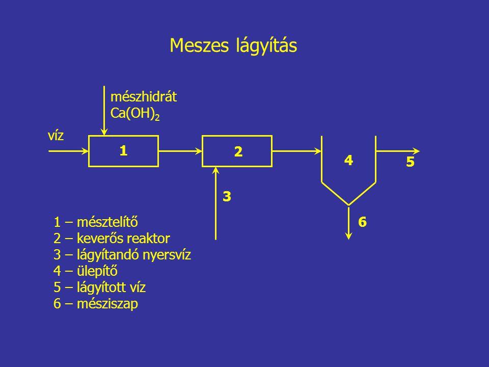 1 2 3 4 5 6 víz mészhidrát Ca(OH) 2 1 – mésztelítő 2 – keverős reaktor 3 – lágyítandó nyersvíz 4 – ülepítő 5 – lágyított víz 6 – mésziszap