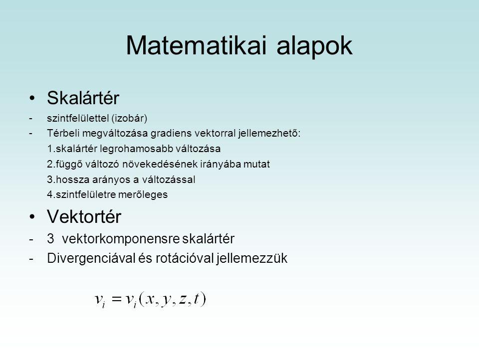 Matematikai alapok Skalártér -szintfelülettel (izobár) -Térbeli megváltozása gradiens vektorral jellemezhető: 1.skalártér legrohamosabb változása 2.fü