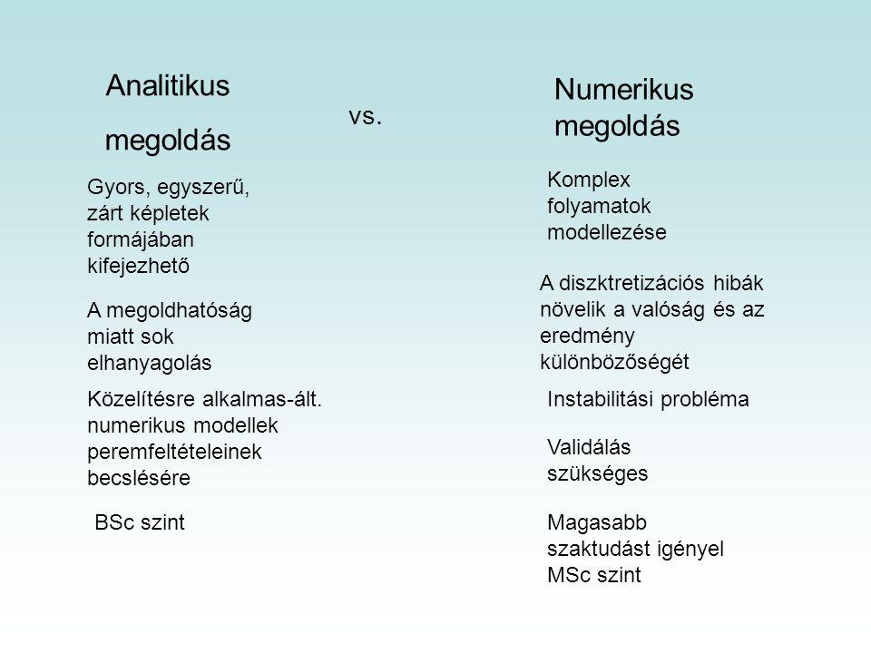Analitikus megoldás Numerikus megoldás Gyors, egyszerű, zárt képletek formájában kifejezhető A megoldhatóság miatt sok elhanyagolás Közelítésre alkalm