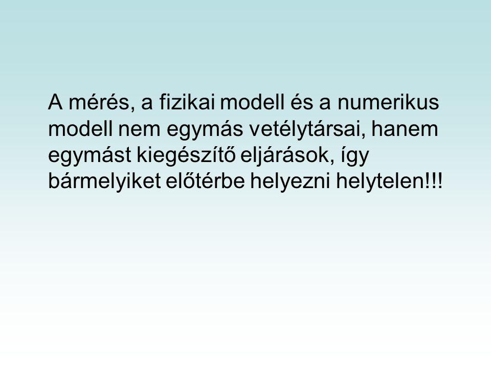 A mérés, a fizikai modell és a numerikus modell nem egymás vetélytársai, hanem egymást kiegészítő eljárások, így bármelyiket előtérbe helyezni helytel