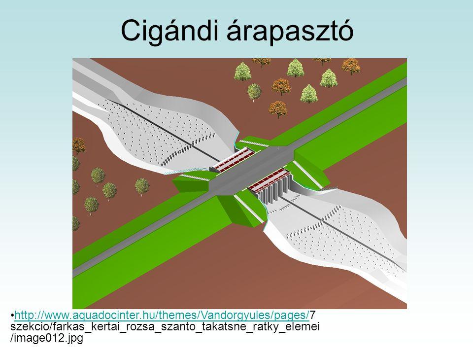 Cigándi árapasztó http://www.aquadocinter.hu/themes/Vandorgyules/pages/7 szekcio/farkas_kertai_rozsa_szanto_takatsne_ratky_elemei /image012.jpghttp://