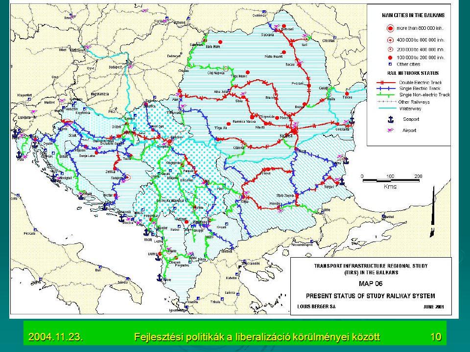 2004.11.23.Fejlesztési politikák a liberalizáció körülményei között10