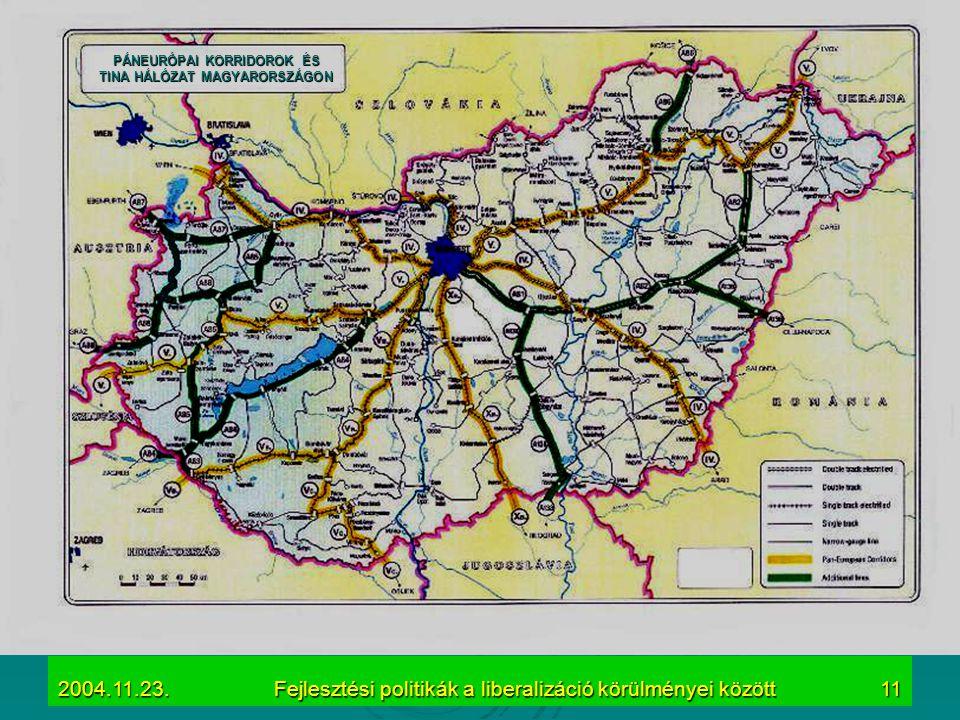 2004.11.23.Fejlesztési politikák a liberalizáció körülményei között11 PÁNEURÓPAI KORRIDOROK ÉS TINA HÁLÓZAT MAGYARORSZÁGON