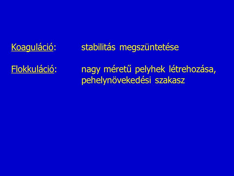 Koaguláció: stabilitás megszüntetése Flokkuláció: nagy méretű pelyhek létrehozása, pehelynövekedési szakasz