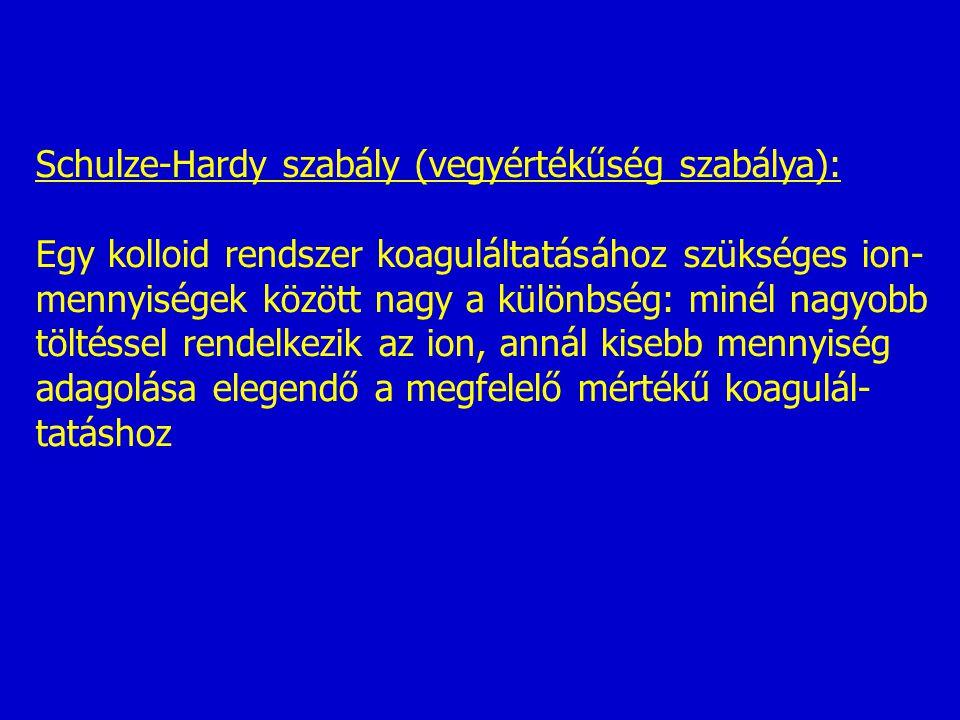 Schulze-Hardy szabály (vegyértékűség szabálya): Egy kolloid rendszer koaguláltatásához szükséges ion- mennyiségek között nagy a különbség: minél nagyo