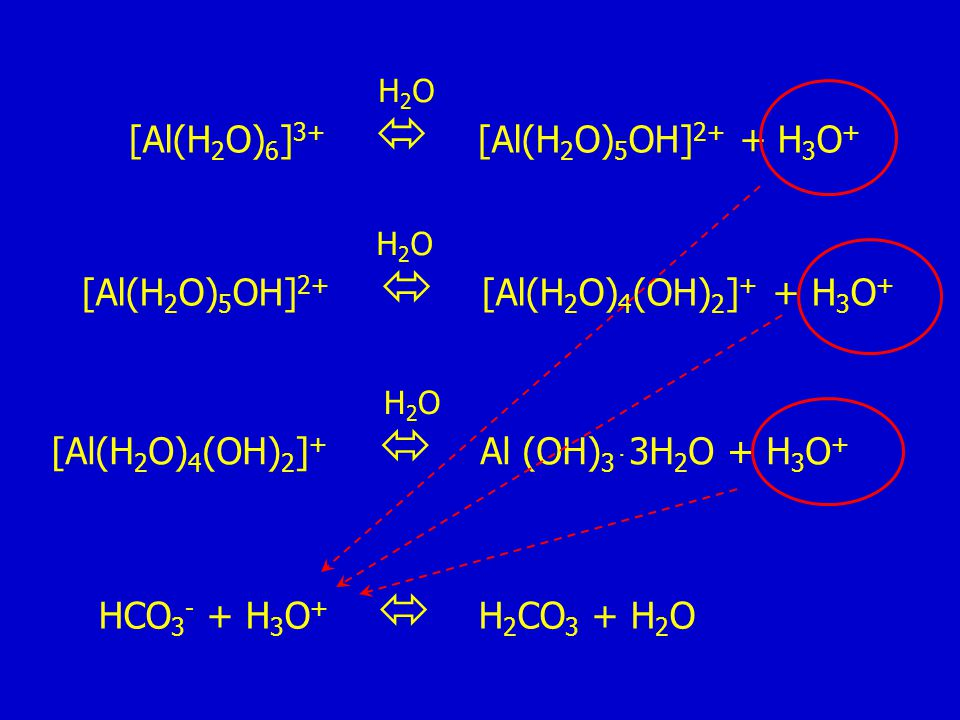 [Al(H 2 O) 6 ] 3+  [Al(H 2 O) 5 OH] 2+ + H 3 O + H2OH2O [Al(H 2 O) 5 OH] 2+  [Al(H 2 O) 4 (OH) 2 ] + + H 3 O + H2OH2O [Al(H 2 O) 4 (OH) 2 ] +  Al (