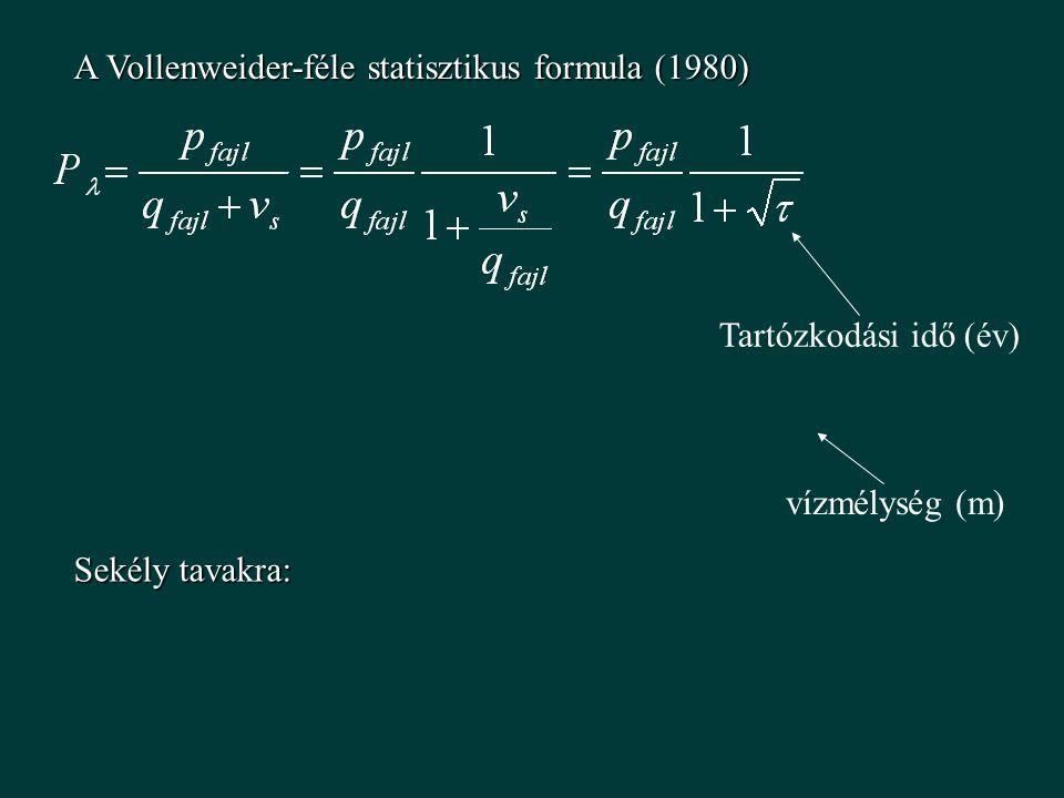 A Vollenweider-féle statisztikus formula (1980) Sekély tavakra: Tartózkodási idő (év) vízmélység (m)