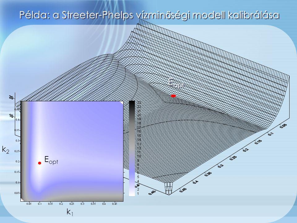 k1k1 k2k2 E opt Példa: a Streeter-Phelps vízmin ő ségi modell kalibrálása