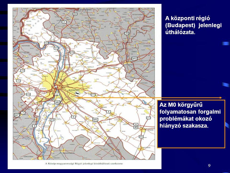 September 7, 2014Csaba OROSZ, Budapest10 A központi régió (Budapest) tervezett úthálózata.