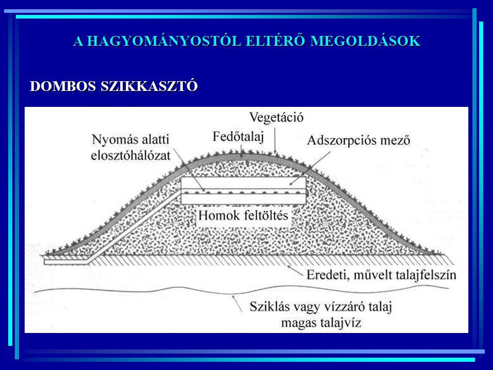 A HAGYOMÁNYOSTÓL ELTÉRŐ MEGOLDÁSOK DOMBOS SZIKKASZTÓ