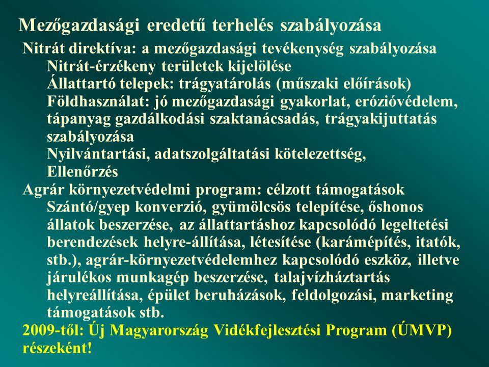 Nitrát direktíva: a mezőgazdasági tevékenység szabályozása Nitrát-érzékeny területek kijelölése Állattartó telepek: trágyatárolás (műszaki előírások)