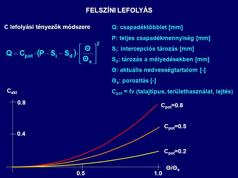 SZIVÁRGÁS A TALAJPROFILBÓL Akkor indul meg, ha a talajprofil nedvességtartalma a vízkapacitás felett van, a többlet mennyiség ekkor a szivárgás számára rendelkezésre áll A vízmozgást ekkor a gravitációs erők hajtják (nagyobbak a kapilláris erőknél) Oldható szennyezőanyagok legjellemzőbb transzportútvonala, a talajvíz utánpótlódását jelenti A szivárgó vízmennyiség a hidraulikus gradienssel arányos (Darcy törvény) A hidraulikai vezetőképesség a nedvességtartalom függvénye, minél nagyobb a nedvességtartalom, annál nagyobb a vezetőképesség 1D Richards' egyenlet: q z : fajlagos vízhozam [m 3 /m 2 /s] H: piezometrikus (teljes) nyomásszint [m] C(h): vízkapacitás [1/m], C=∂Θ/∂h h: nyomásmagasság [m] K: effektív hidraulikai vezetőképesség Θ nedvességtartalomnál [m/s], K = fv (Θ) Θ: aktuális nedvességtartalom [-], Θ = fv(h)