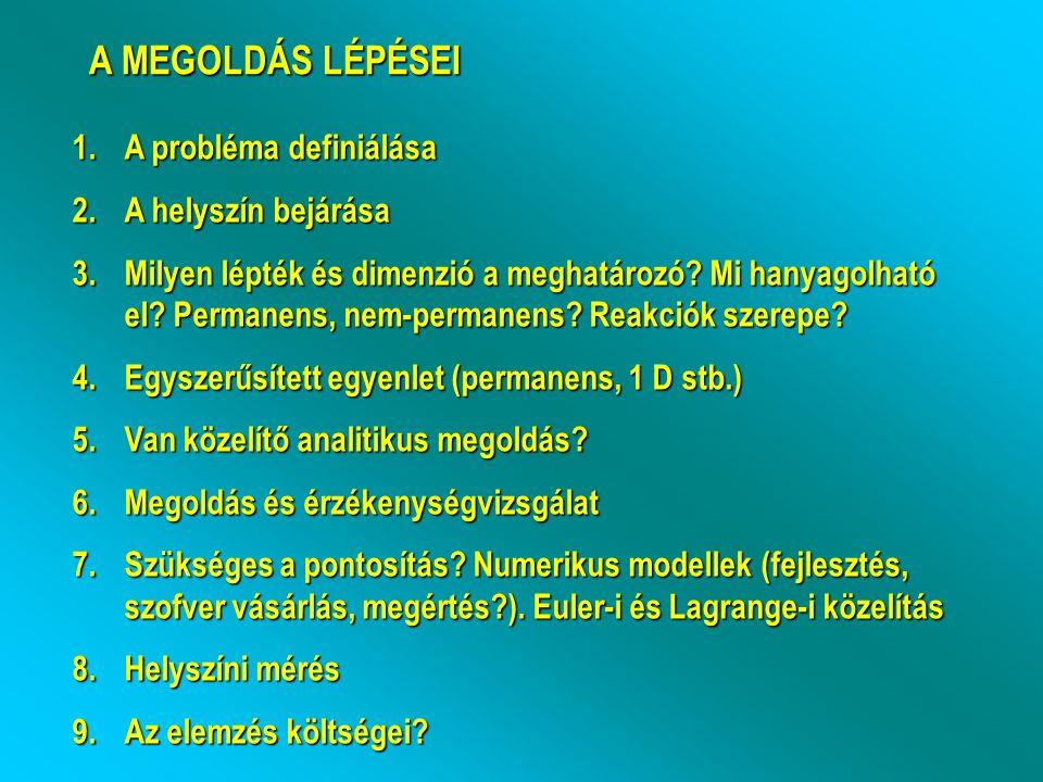 A MEGOLDÁS LÉPÉSEI 1.A probléma definiálása 2.A helyszín bejárása 3.Milyen lépték és dimenzió a meghatározó.