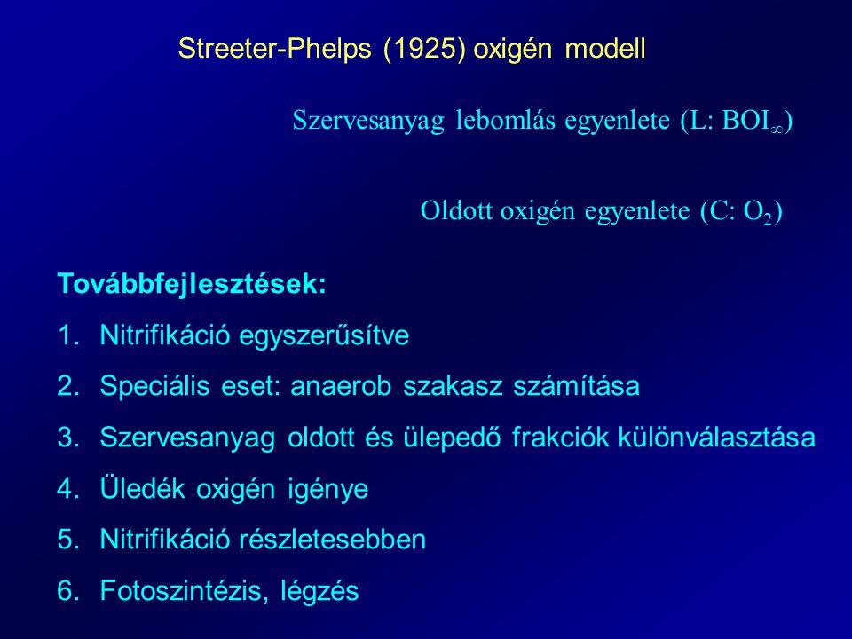 Streeter-Phelps (1925) oxigén modell Továbbfejlesztések: 1.Nitrifikáció egyszerűsítve 2.Speciális eset: anaerob szakasz számítása 3.Szervesanyag oldott és ülepedő frakciók különválasztása 4.Üledék oxigén igénye 5.Nitrifikáció részletesebben 6.Fotoszintézis, légzés Szervesanyag lebomlás egyenlete (L: BOI ∞ ) Oldott oxigén egyenlete (C: O 2 )