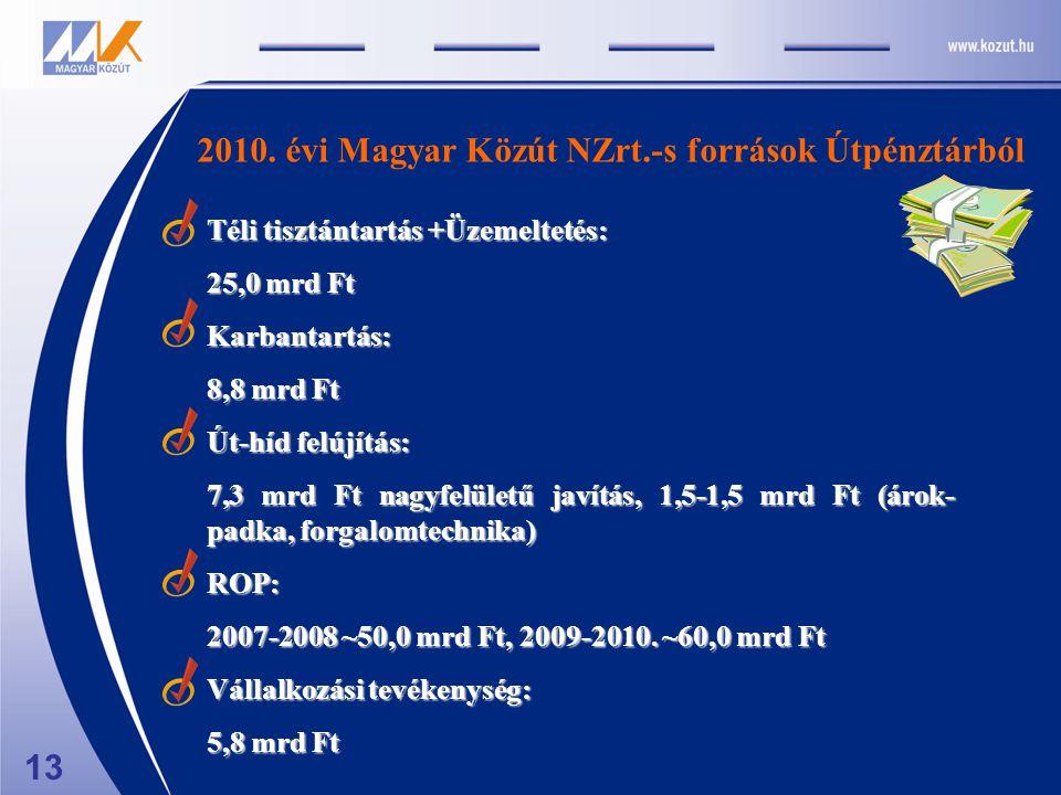 13 2010. évi Magyar Közút NZrt.-s források Útpénztárból Téli tisztántartás +Üzemeltetés: 25,0 mrd Ft Karbantartás: 8,8 mrd Ft Út-híd felújítás: 7,3 mr