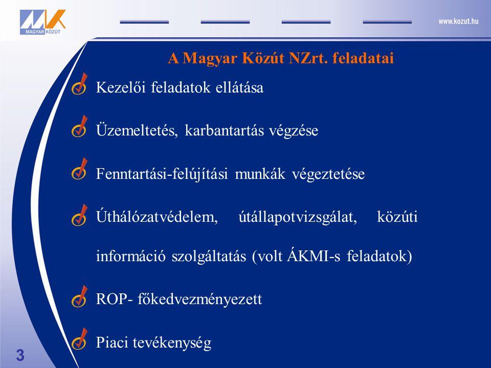 3 A Magyar Közút NZrt. feladatai Kezelői feladatok ellátása Üzemeltetés, karbantartás végzése Fenntartási-felújítási munkák végeztetése Úthálózatvédel