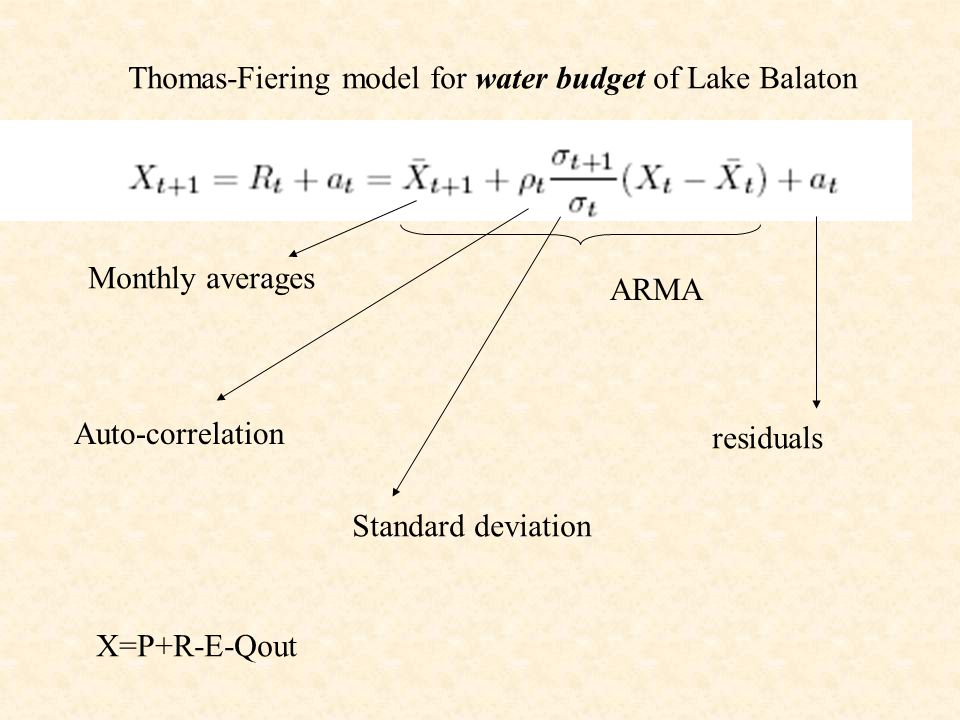 Thomas-Fiering model for water budget of Lake Balaton ARMA residuals Auto-correlation Standard deviation Monthly averages X=P+R-E-Qout